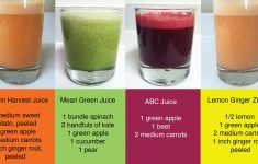 Weight Loss Juice Recipes for Diet Drinks