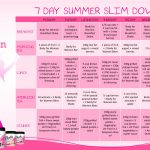 Weight Loss Tips For Women 2