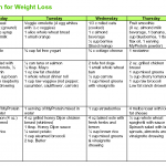 Weight Loss Tips For Women 3